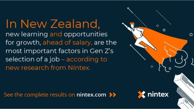 Nintex Study Unveils Career Drivers and Personal Interests of Gen Z in New Zealand