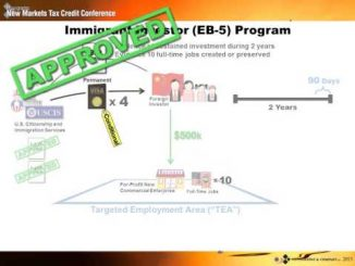Overview of the Immigrant Investor (EB-5) Program in Six Minutes