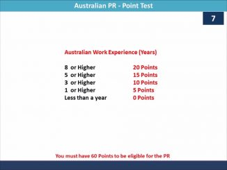 Check Your Eligibility for the Australian PR (Permanent Residency) – Point Test
