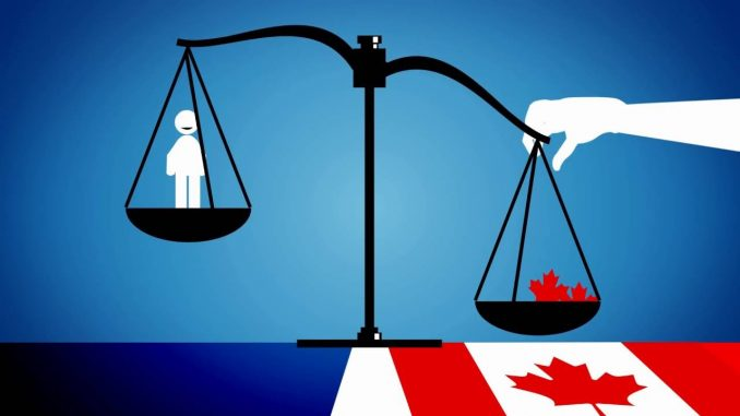 Express Entry: Canada's Immigration Selection System
