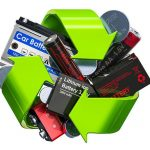 Lithium Ion Battery Recycling Market 2020 Size Report